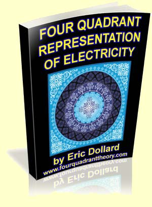 Four Quadrant Representation of Electricity Video by Eric Dollard